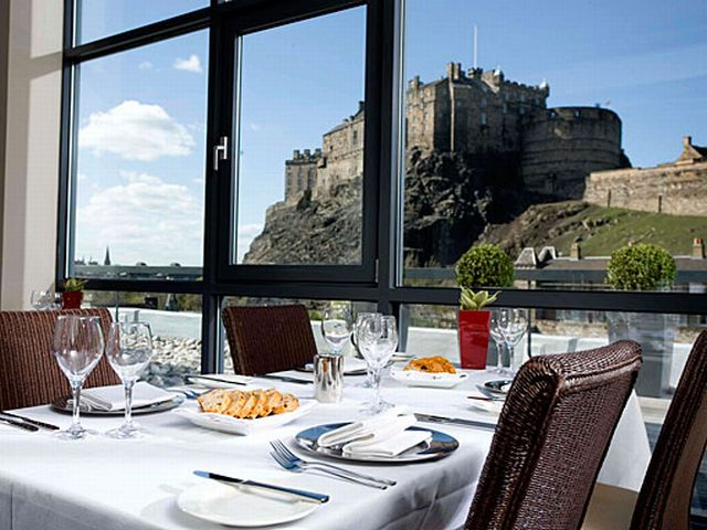 Top Scottish Hotels
